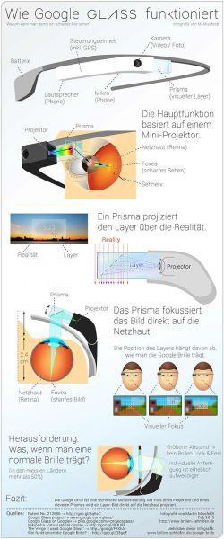 Google Brille