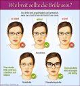 Brille Gesichtsform